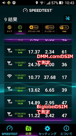 BiglobeとDMM 格安SIM実速度を比較